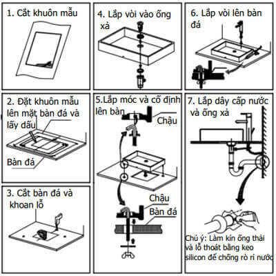 cach-lap-lavabo-de-ban-tai-da-nang_optimized